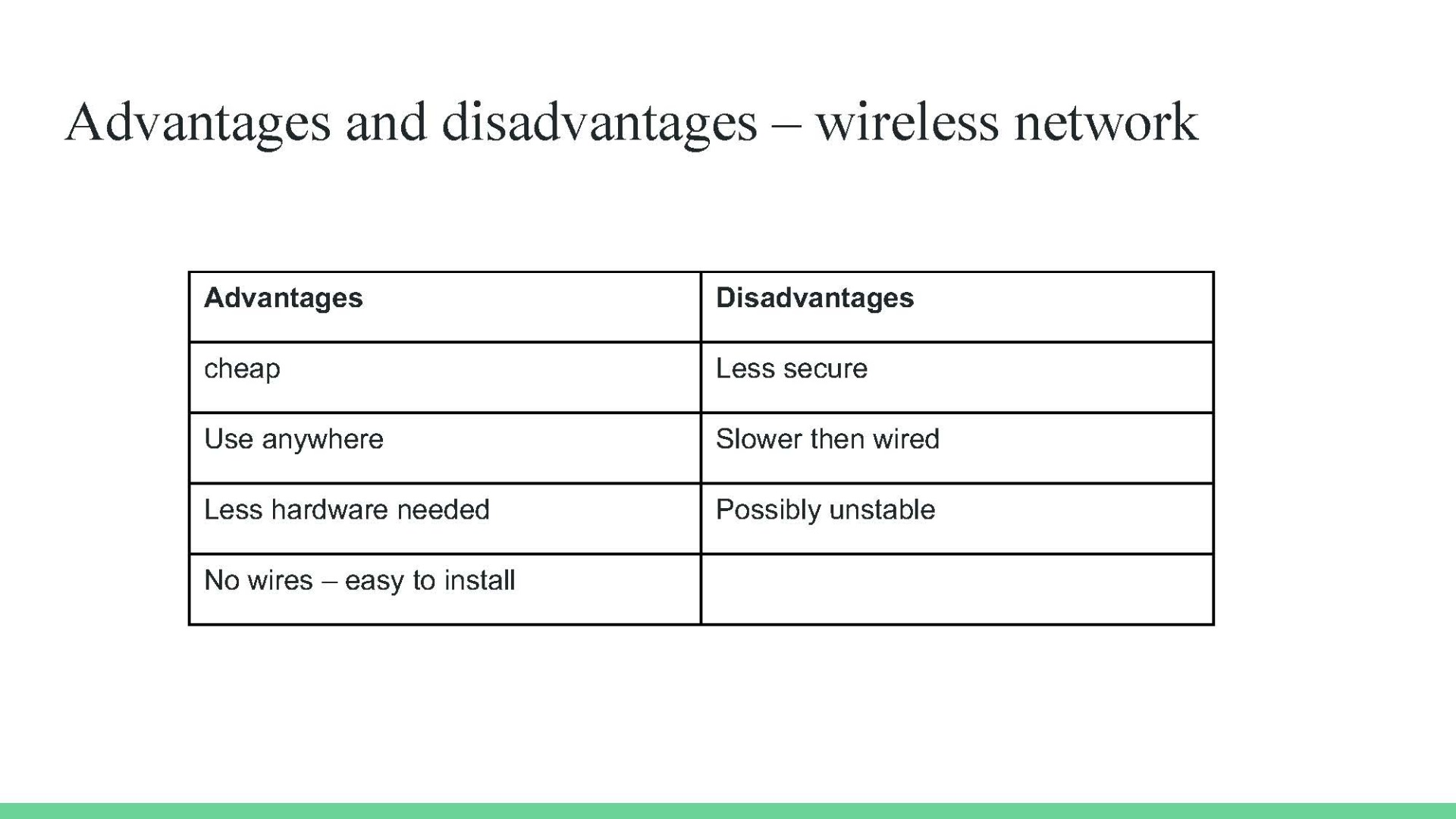 What are some advantages and some disadvantages of WiFi Cameras?